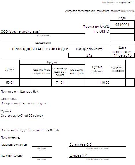 бухгалтерские документы ооо