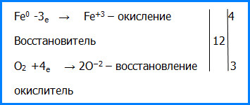 Примеры окислительно-восстановительных реакций